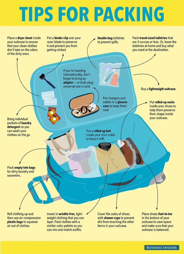 packing-tips-share-by-aussiepacking